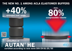 New ACLA Elastomer Buffer AUTAN HE